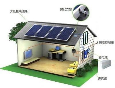 家用离网供电